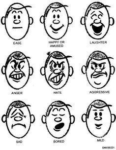 Clip art facial expressions
