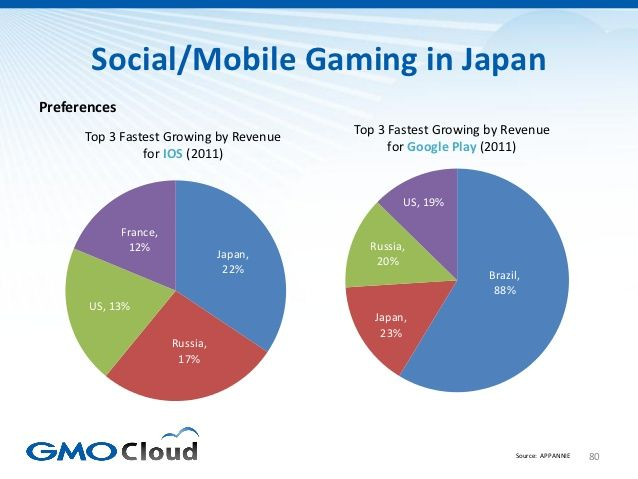 Interesting. Prompt, Japanese dvd market penetration think