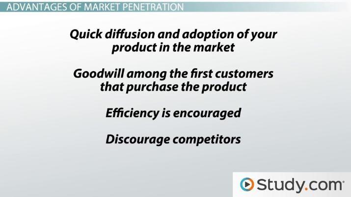 Market penetration means