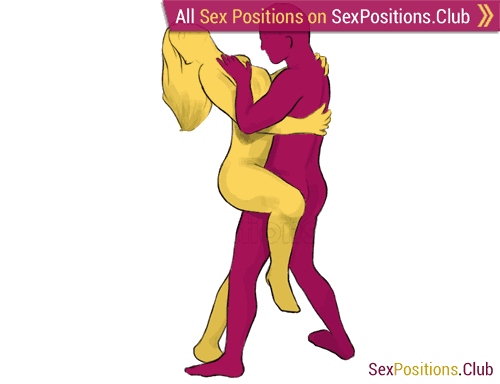 Animated fucking positions